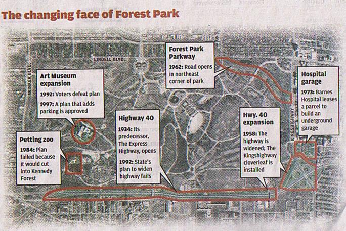 Encroachment on Forest Park